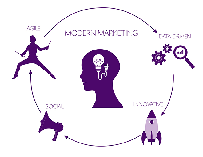 Modern Marketing Graphic Version 2